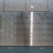 台北捷運, 紅線, 信義線, 中正紀念堂站, 看板示意圖