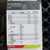 台北捷運, 紅線, 信義線, 中正紀念堂站, 時刻表