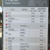 台北捷運, 紅線, 信義線, 大安站, 時刻表