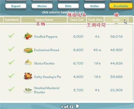 Gourmet Ranch, Facebook games