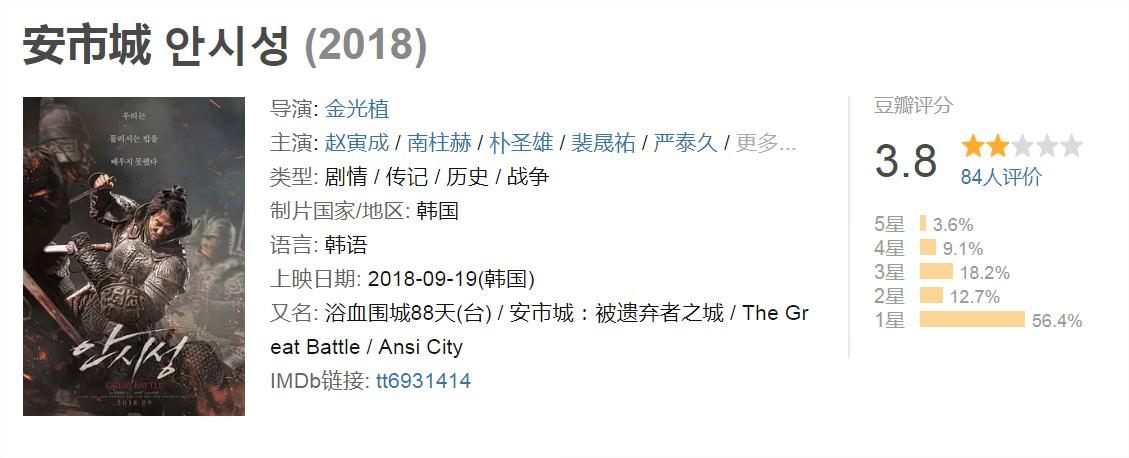 Movie, 안시성(韓國, 2018) / 浴血圍城88天(台灣) / 安市城(香港) / The Great Battle(英文), 評分網站
