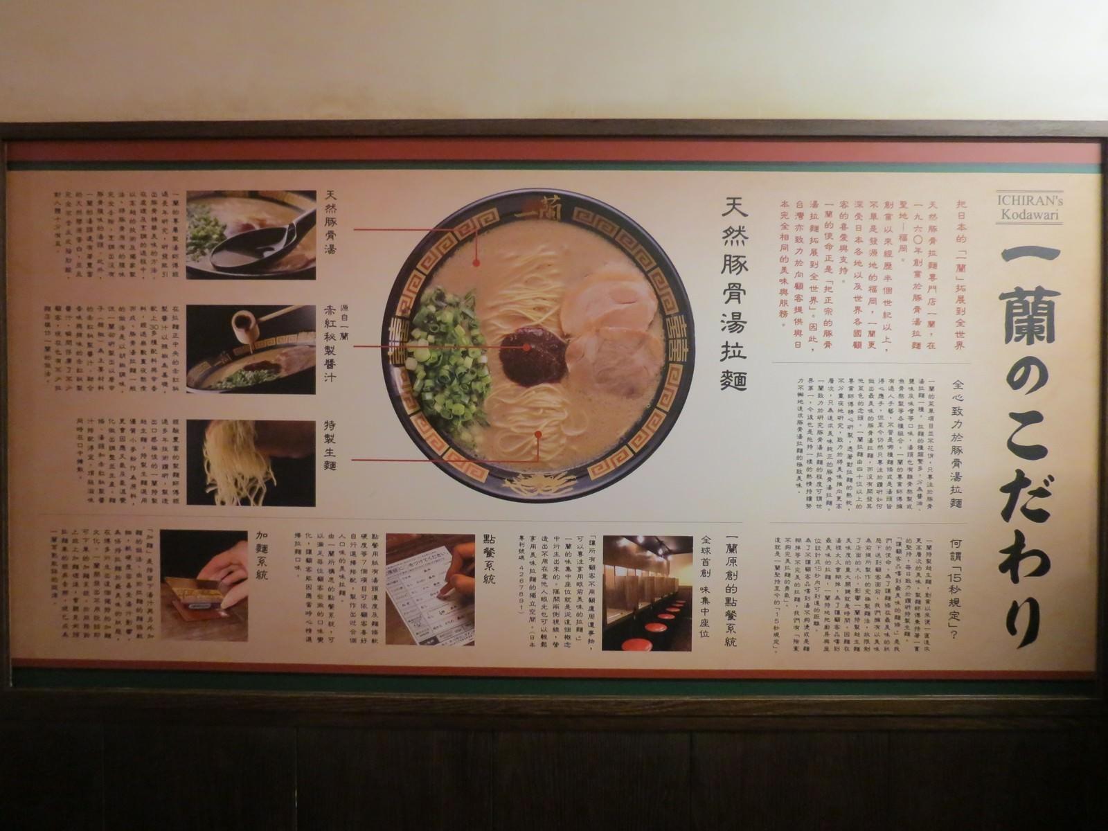 天然豚骨拉麵專門店一蘭@台灣台北本店別館, 解說牌