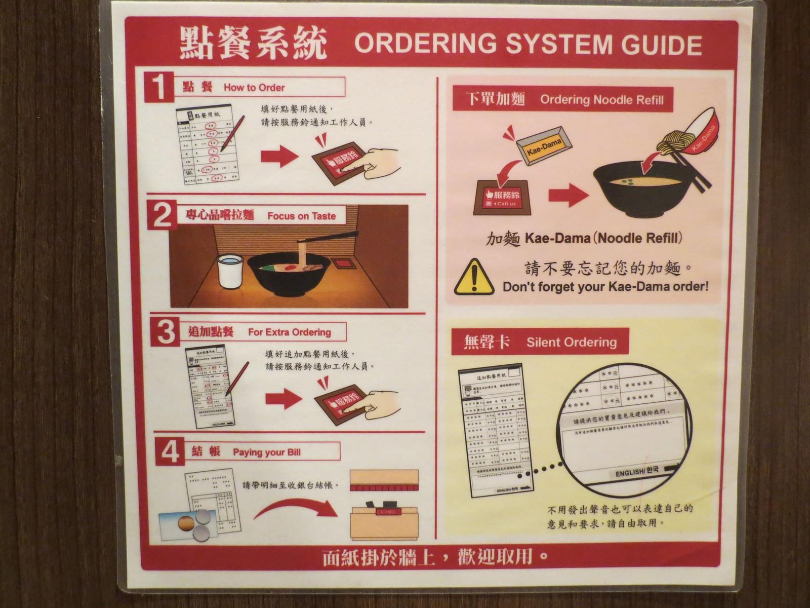 天然豚骨拉麵專門店一蘭@台灣台北本店, 解說牌