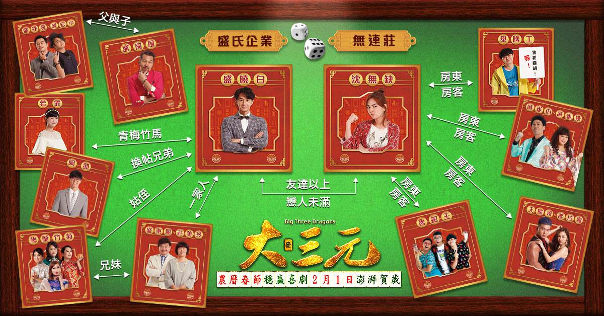 Movie, 大三元(台灣, 2019年) / Big Three Dragons(英文), 電影角色關係圖